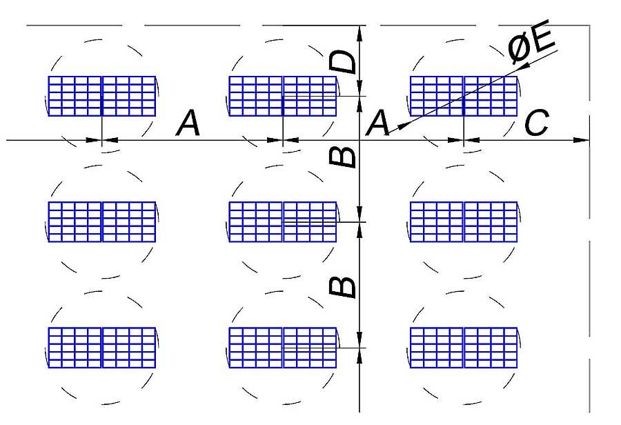 трекери двовісні dual-axis trackers