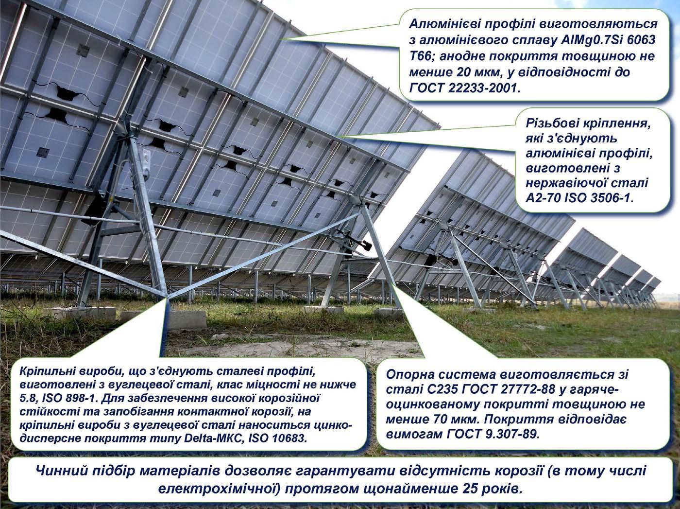 матеріали конструкція алюміній нержавіюча сталь УС Солар